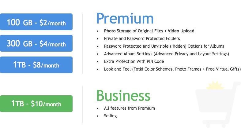Premium vs Free Image